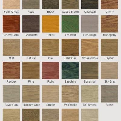 Oil Plus 2c Ash Grey Rubio Monocoat Eco Building Products