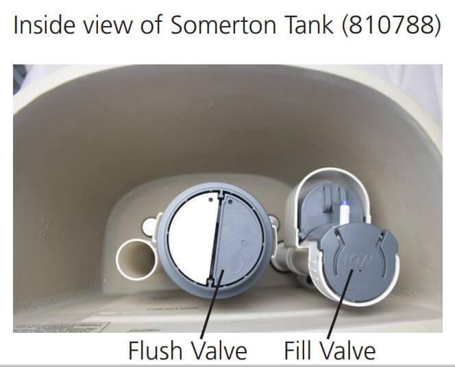 Caroma somerton dual flush toilet